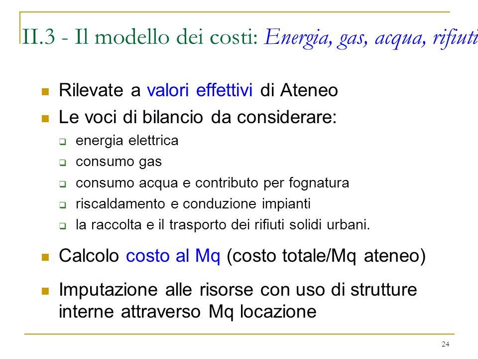 II.3 - Il modello dei costi: Energia, gas, acqua, rifiuti