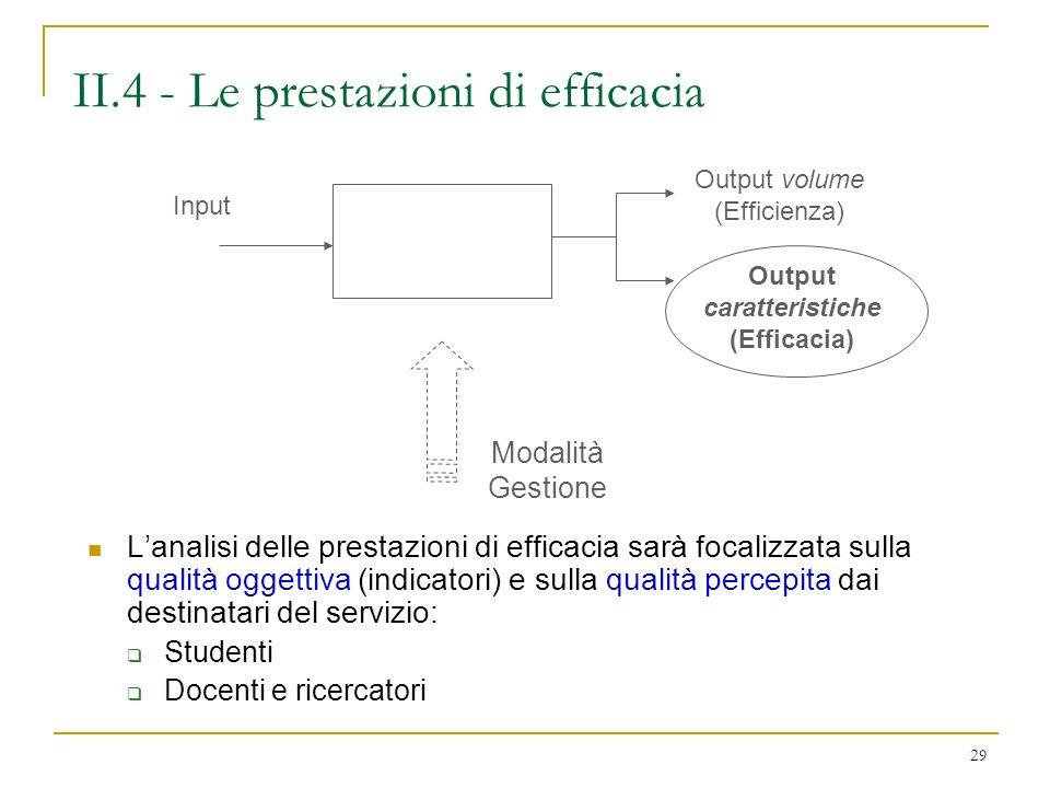 II.4 - Le prestazioni di efficacia