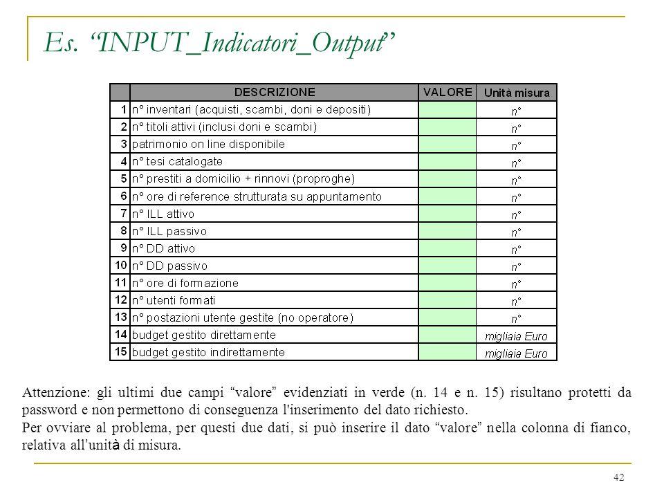Es. INPUT_Indicatori_Output