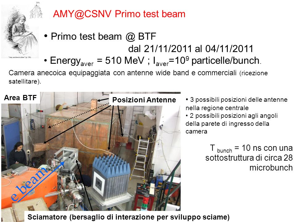 e beam Primo test beam @ BTF AMY@CSNV Primo test beam