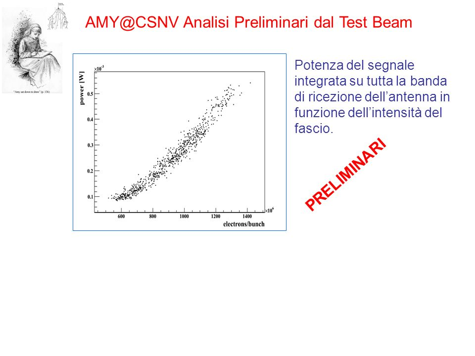 AMY@CSNV Analisi Preliminari dal Test Beam