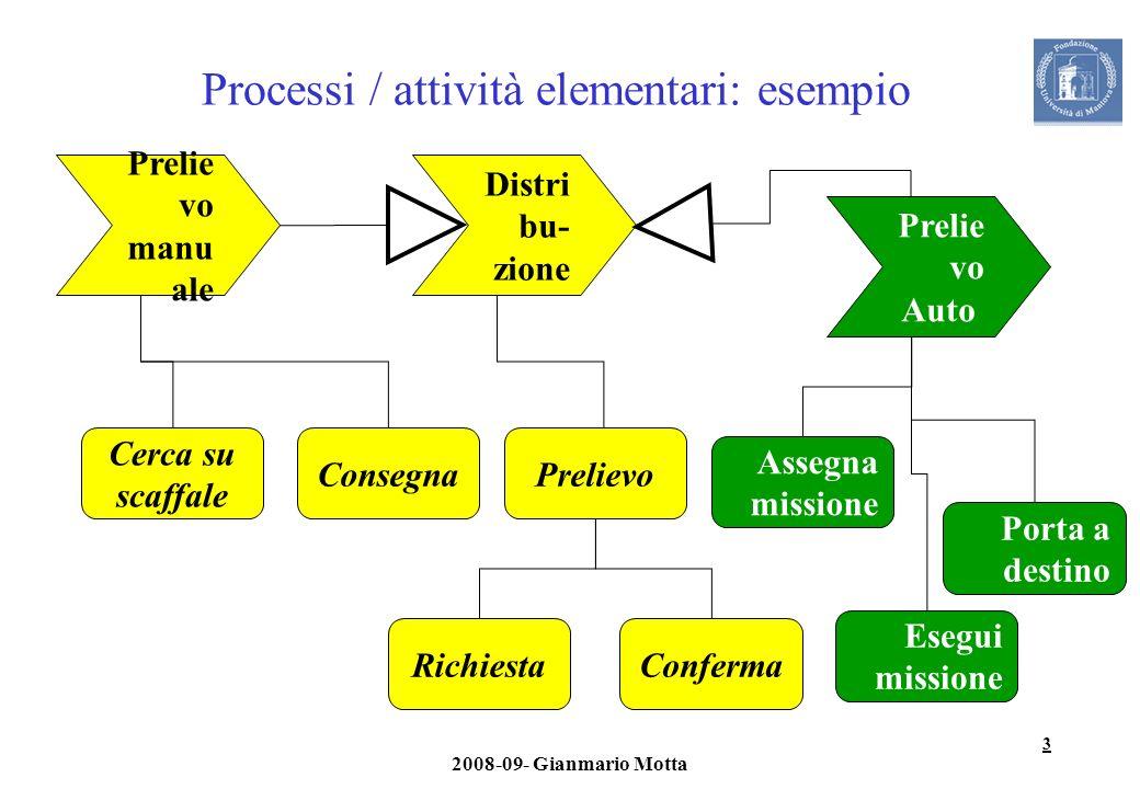 Processi / attività elementari: esempio