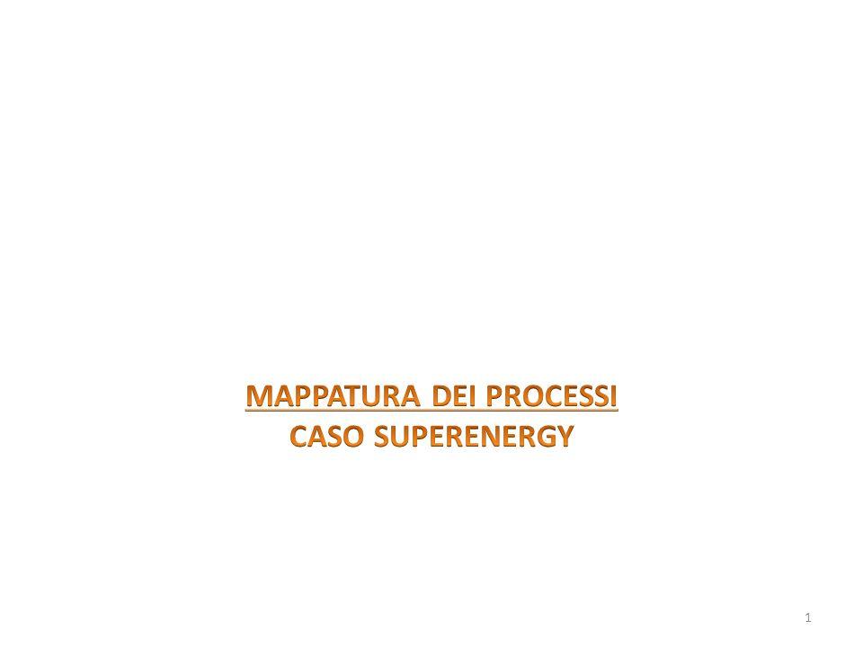 MAPPATURA DEI PROCESSI