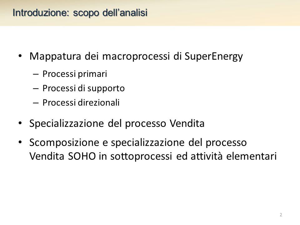 Mappatura dei macroprocessi di SuperEnergy