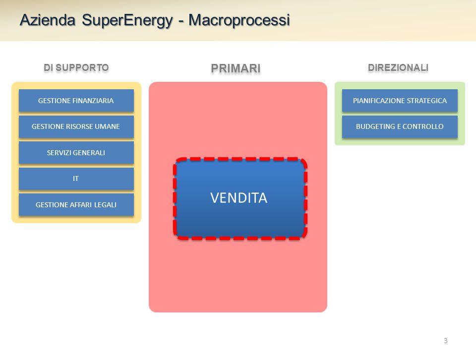Azienda SuperEnergy - Macroprocessi