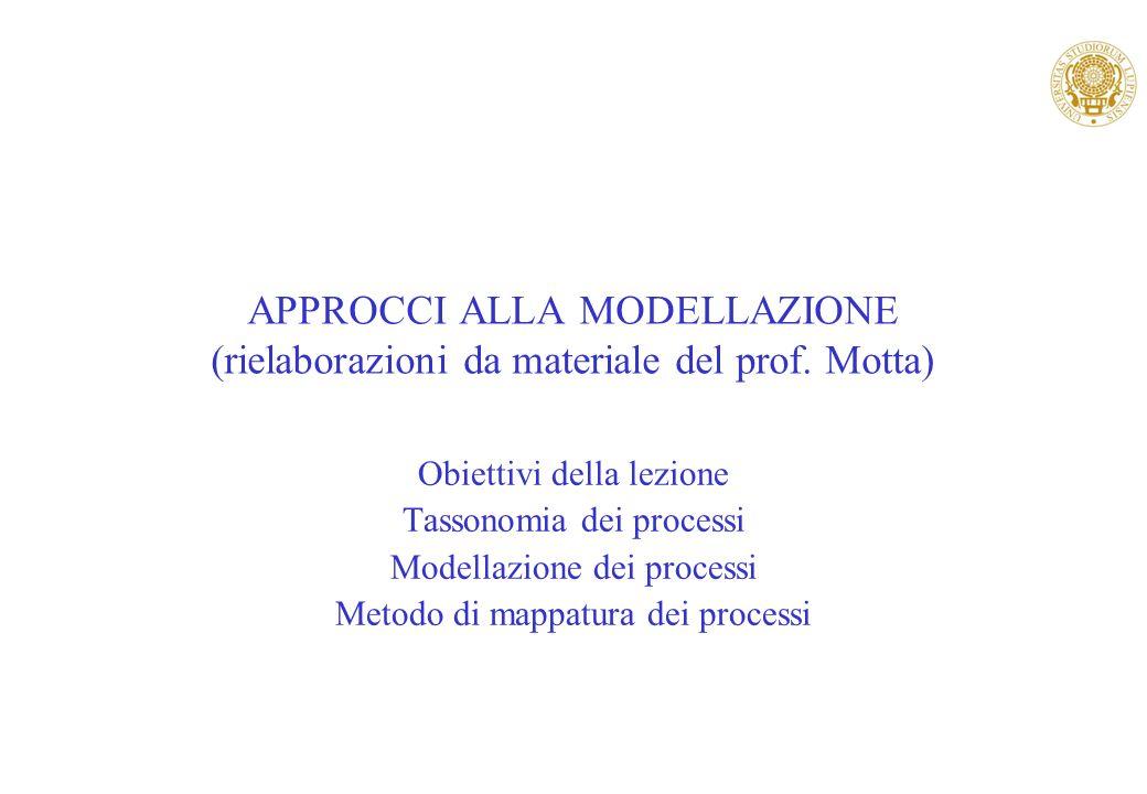 APPROCCI ALLA MODELLAZIONE (rielaborazioni da materiale del prof
