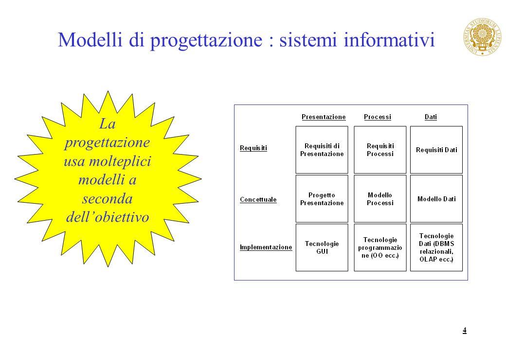Modelli di progettazione : sistemi informativi