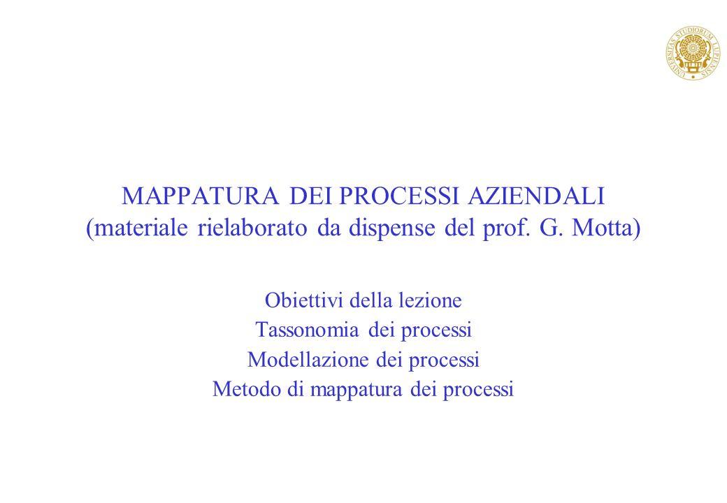 MAPPATURA DEI PROCESSI AZIENDALI (materiale rielaborato da dispense del prof. G. Motta)