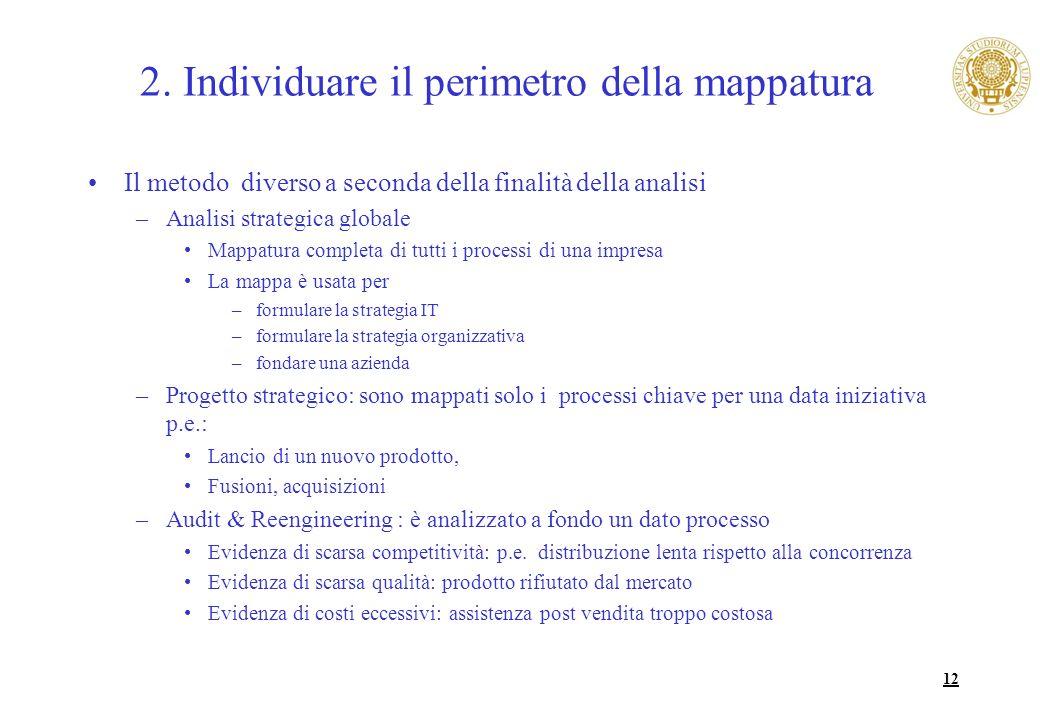 2. Individuare il perimetro della mappatura