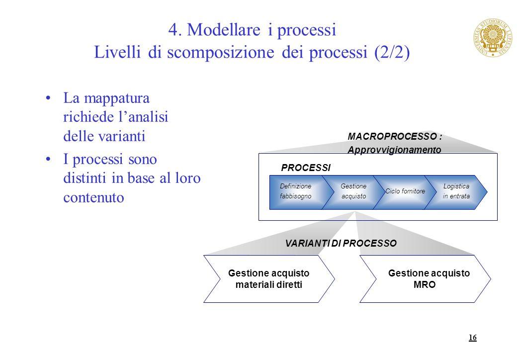 4. Modellare i processi Livelli di scomposizione dei processi (2/2)
