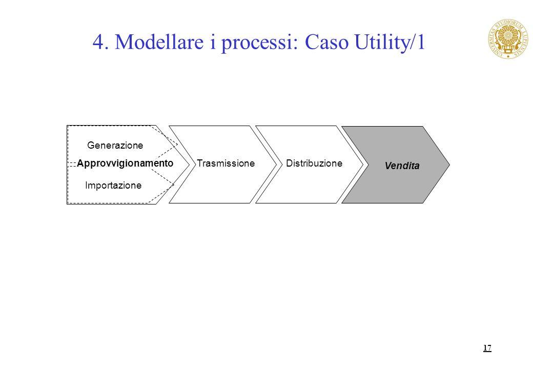 4. Modellare i processi: Caso Utility/1