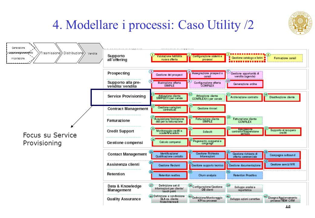 4. Modellare i processi: Caso Utility /2