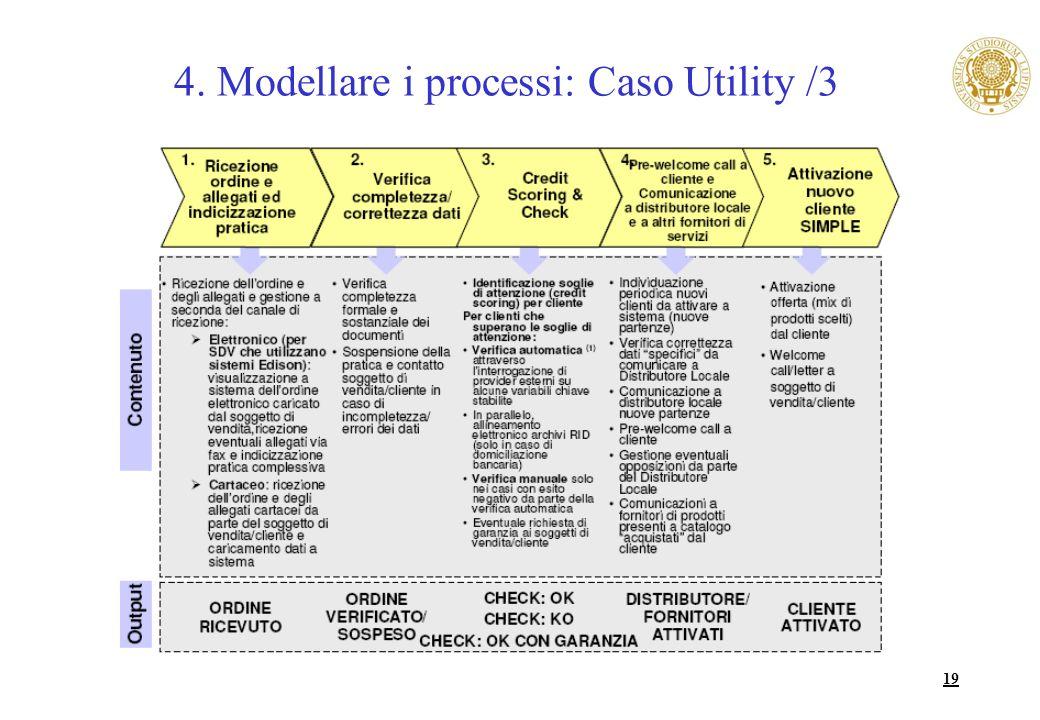 4. Modellare i processi: Caso Utility /3