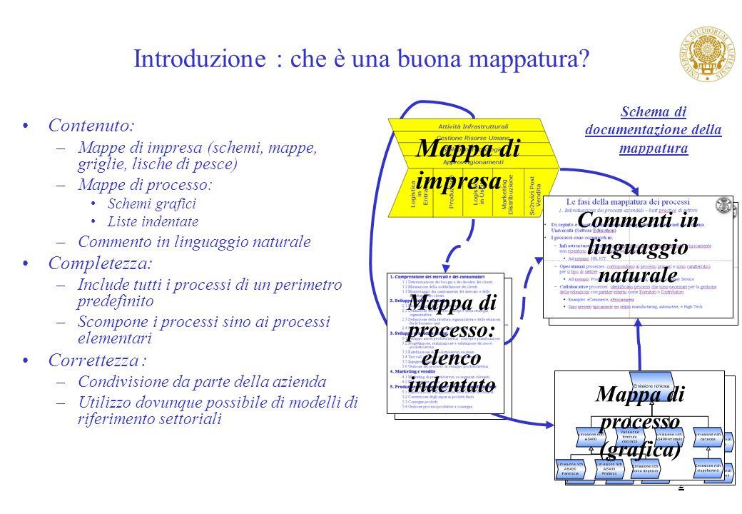 Introduzione : che è una buona mappatura