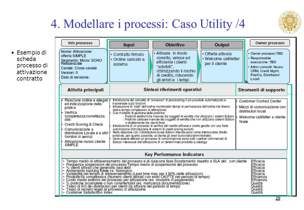 4. Modellare i processi: Caso Utility /4