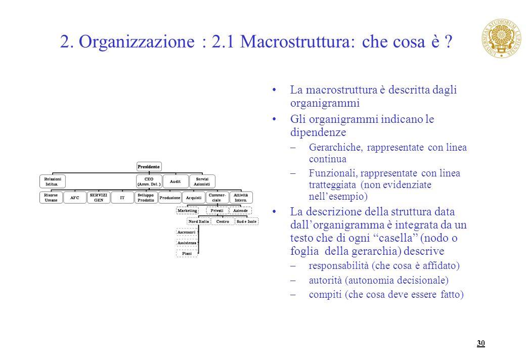 2. Organizzazione : 2.1 Macrostruttura: che cosa è