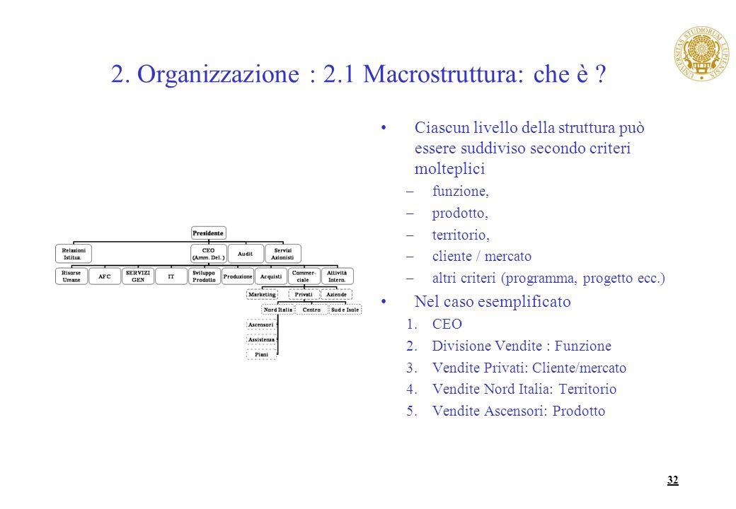 2. Organizzazione : 2.1 Macrostruttura: che è