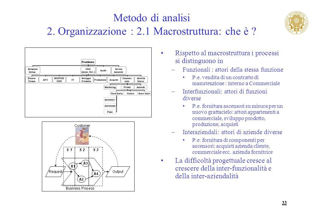 Metodo di analisi 2. Organizzazione : 2.1 Macrostruttura: che è