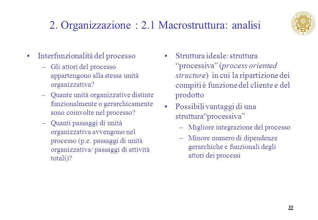 2. Organizzazione : 2.1 Macrostruttura: analisi