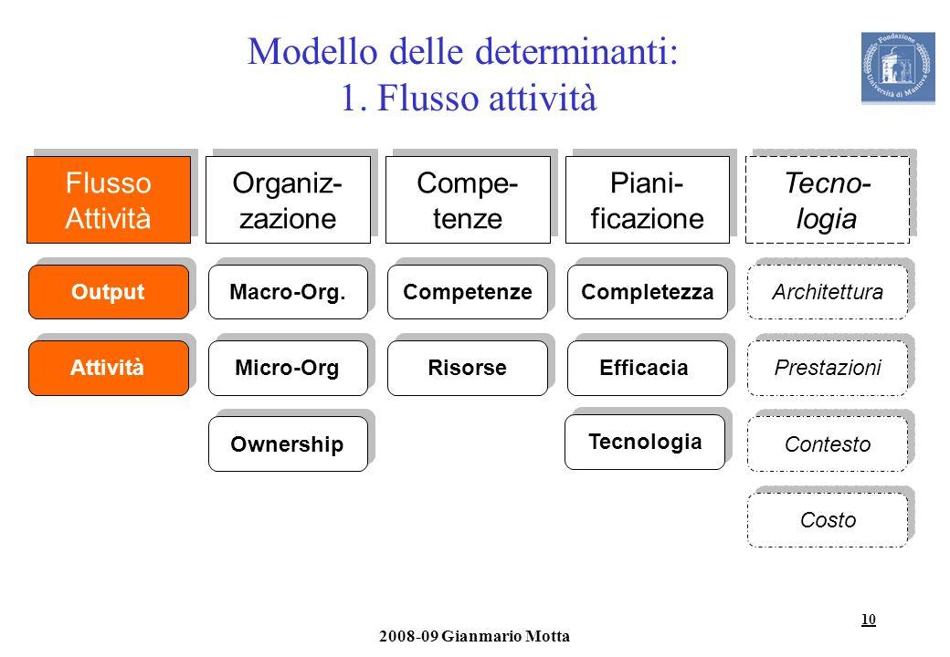 Modello delle determinanti: 1. Flusso attività