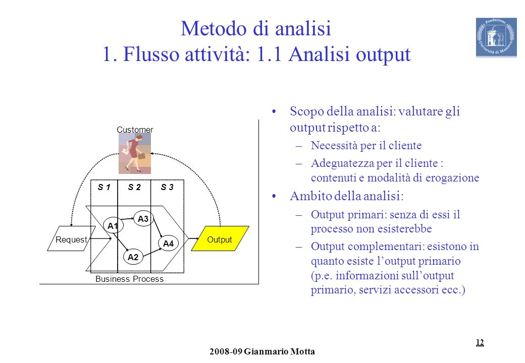 Metodo di analisi 1. Flusso attività: 1.1 Analisi output