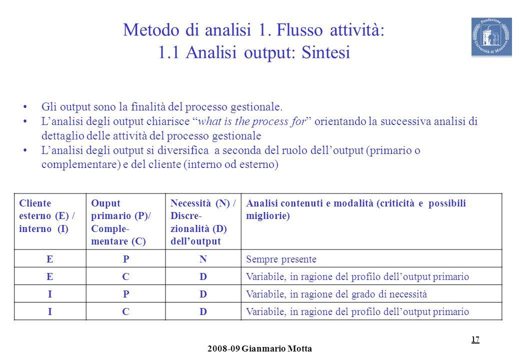Metodo di analisi 1. Flusso attività: 1.1 Analisi output: Sintesi
