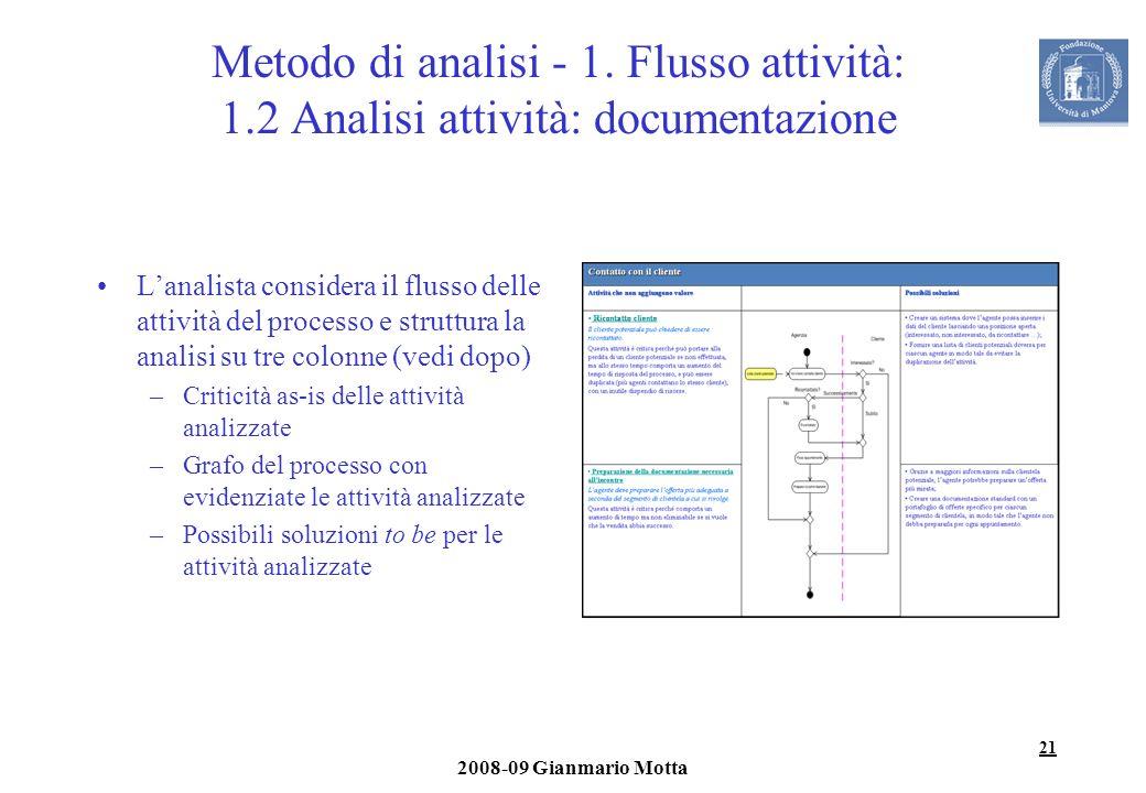 Metodo di analisi - 1. Flusso attività: 1