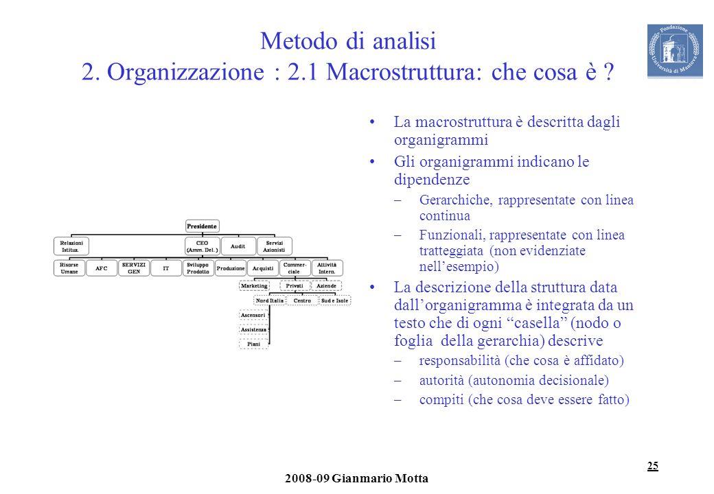 Metodo di analisi 2. Organizzazione : 2.1 Macrostruttura: che cosa è