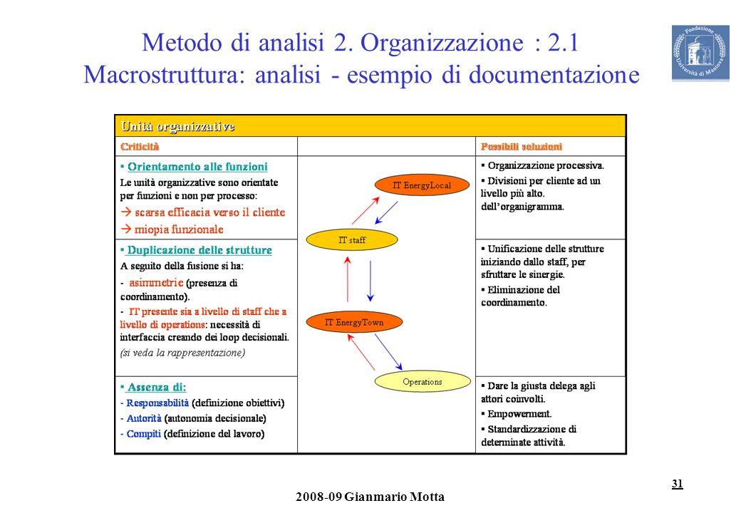 Metodo di analisi 2. Organizzazione : 2