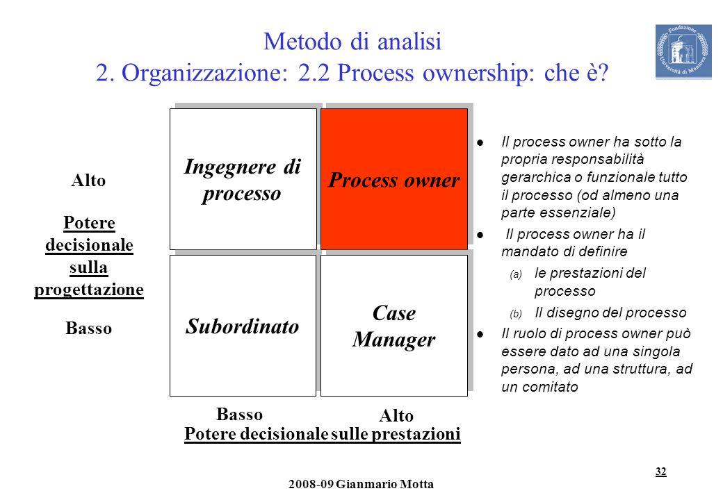 Metodo di analisi 2. Organizzazione: 2.2 Process ownership: che è