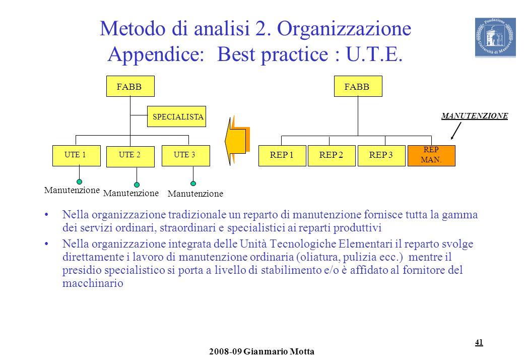 Metodo di analisi 2. Organizzazione Appendice: Best practice : U.T.E.