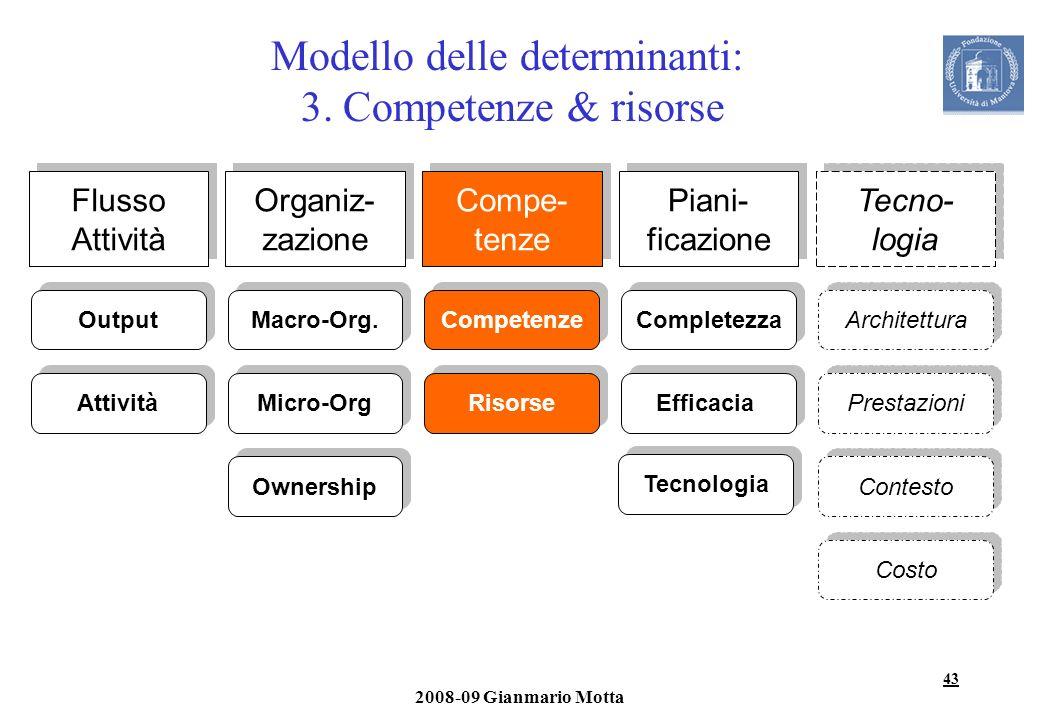 Modello delle determinanti: 3. Competenze & risorse