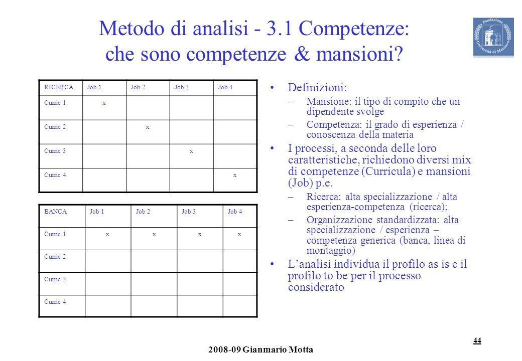 Metodo di analisi - 3.1 Competenze: che sono competenze & mansioni
