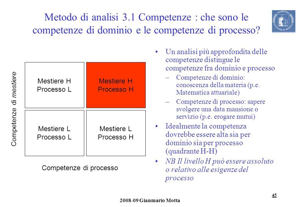 Metodo di analisi 3.1 Competenze : che sono le competenze di dominio e le competenze di processo