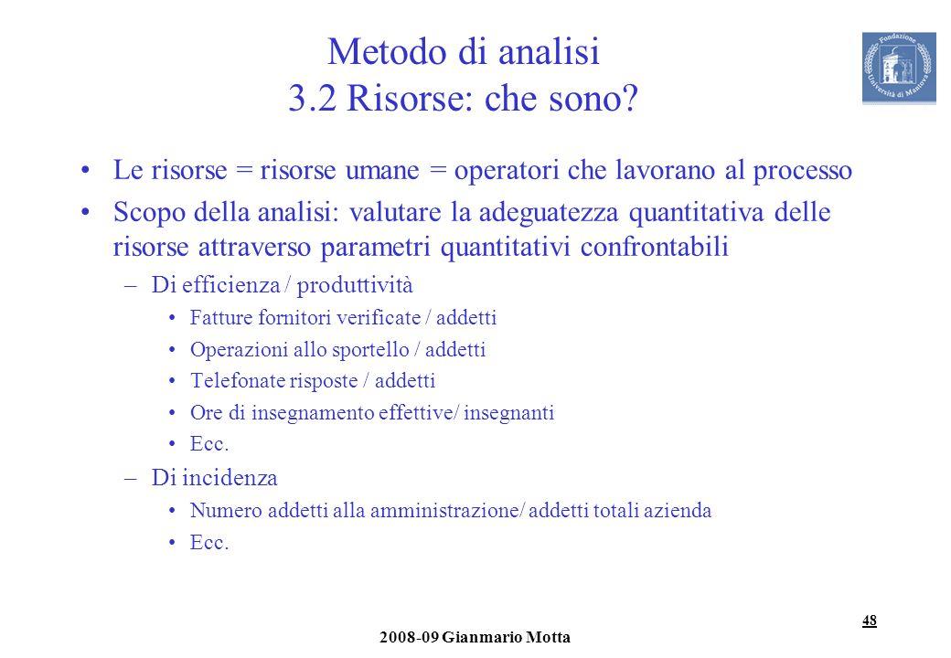 Metodo di analisi 3.2 Risorse: che sono