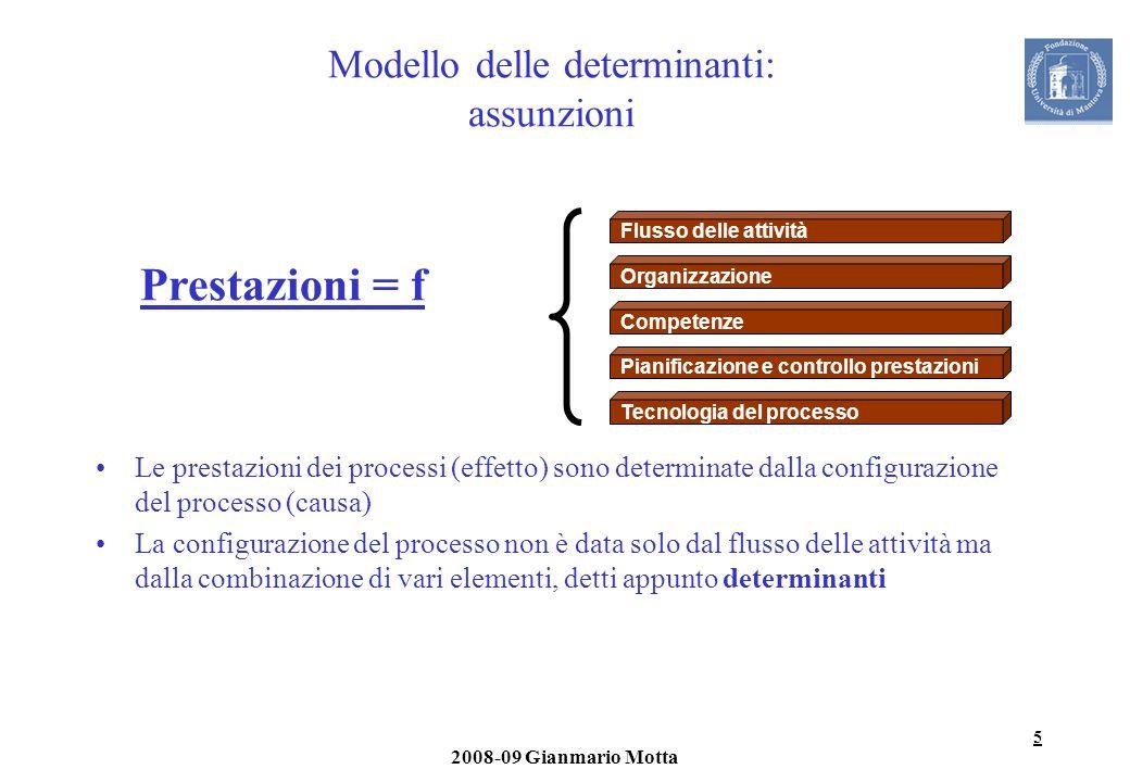 Modello delle determinanti: assunzioni