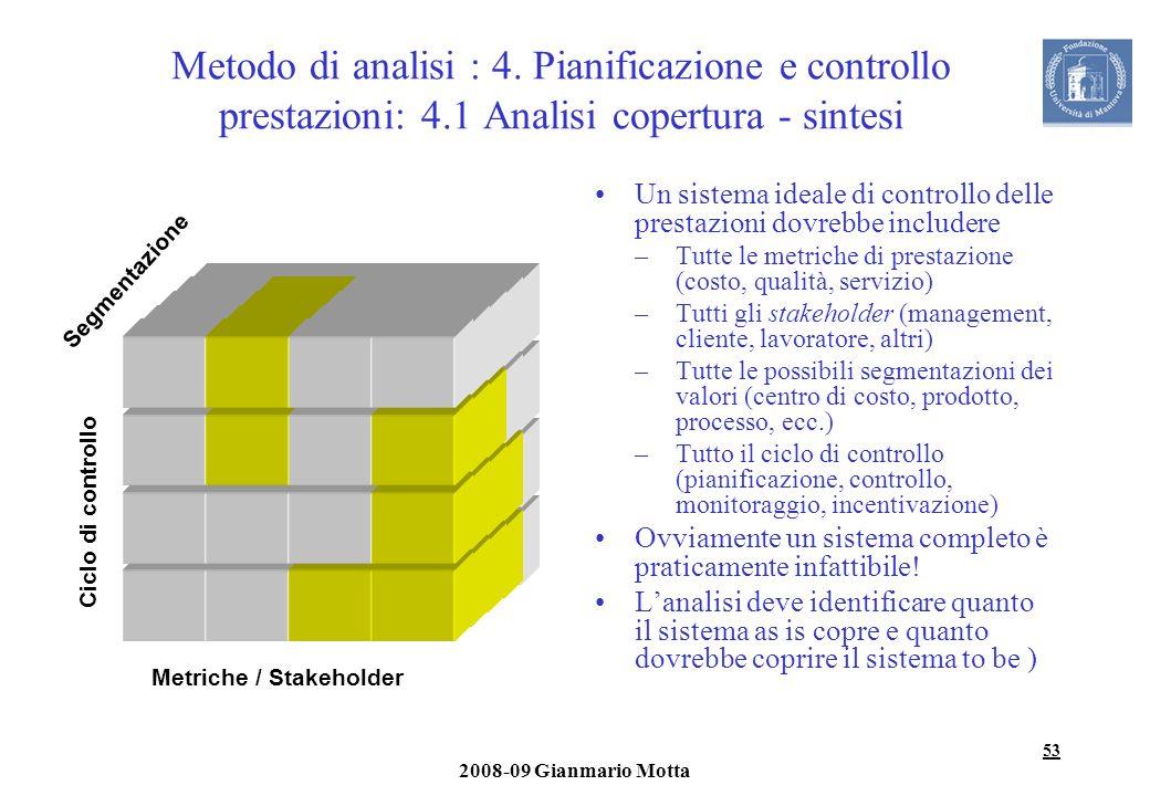 Metodo di analisi : 4. Pianificazione e controllo prestazioni: 4