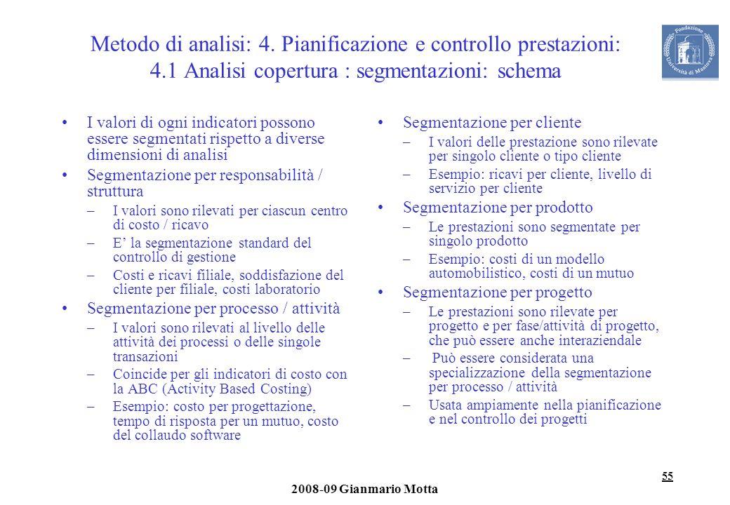 Metodo di analisi: 4. Pianificazione e controllo prestazioni: 4