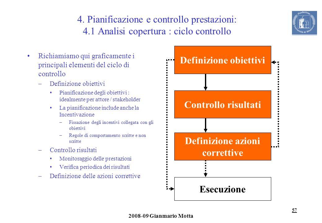 Definizione obiettivi Definizione azioni correttive
