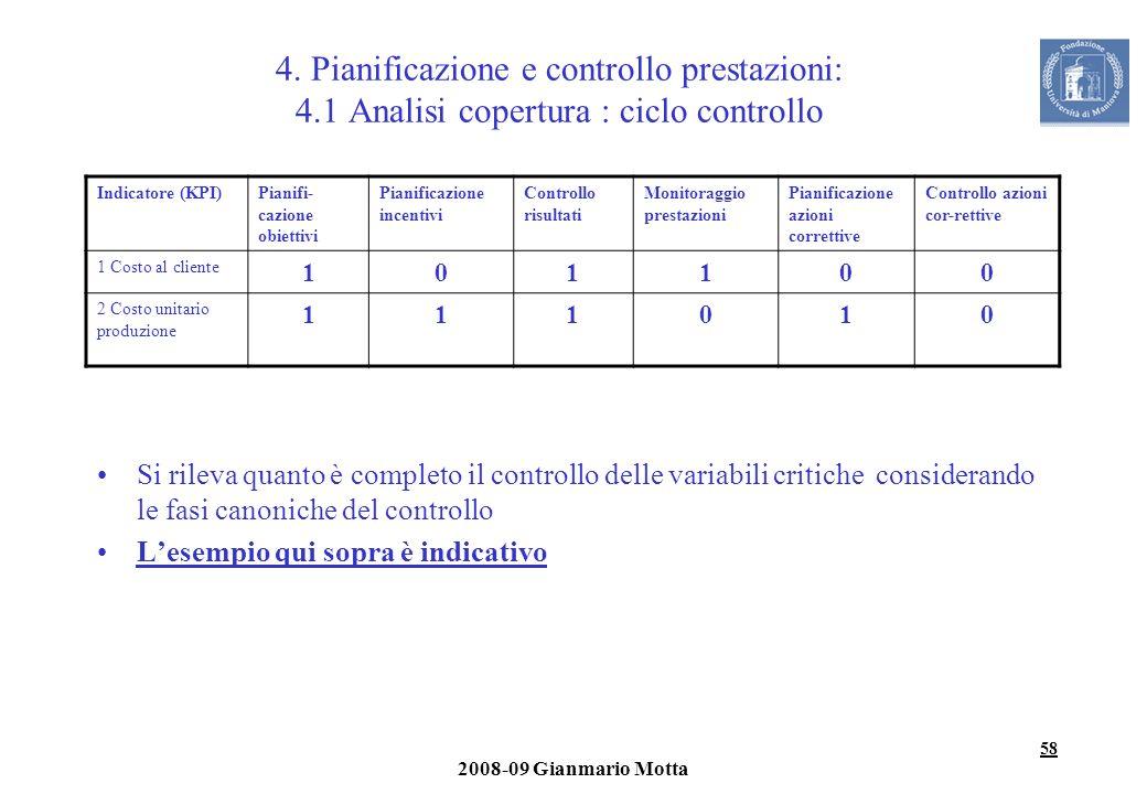 4. Pianificazione e controllo prestazioni: 4