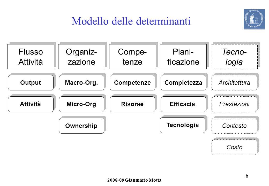 Modello delle determinanti