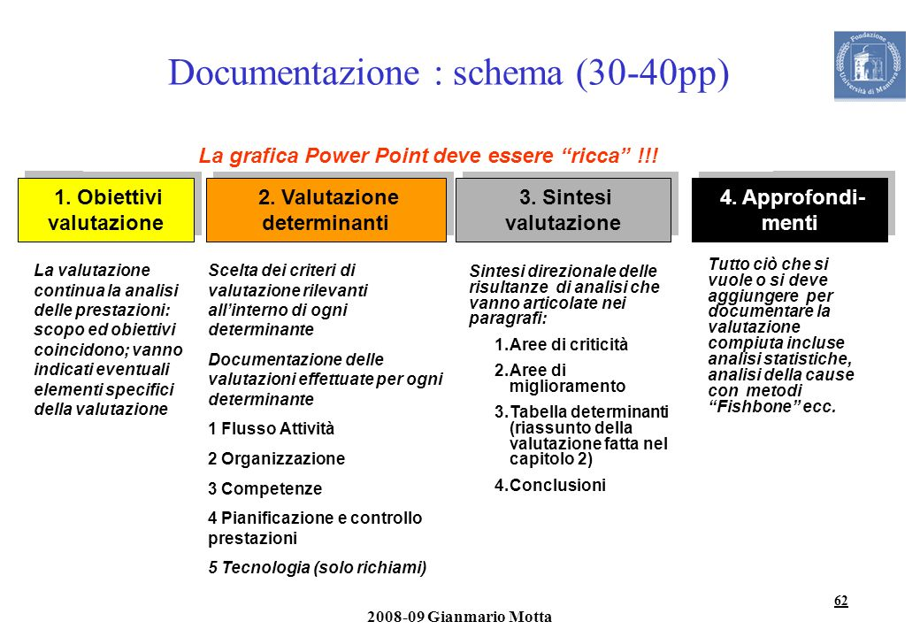 Documentazione : schema (30-40pp)