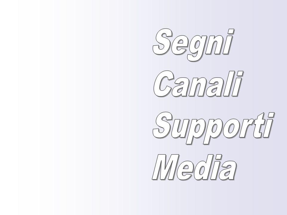Segni Canali Supporti Media