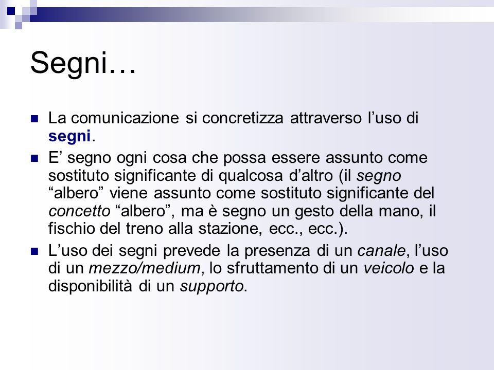 Segni… La comunicazione si concretizza attraverso l'uso di segni.