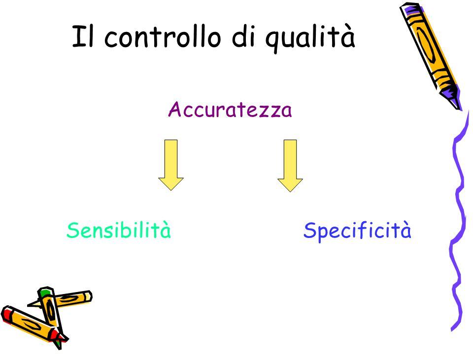 Il controllo di qualità