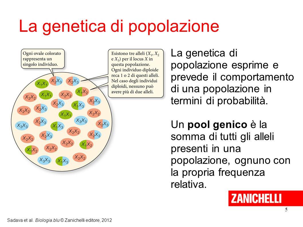 La genetica di popolazione