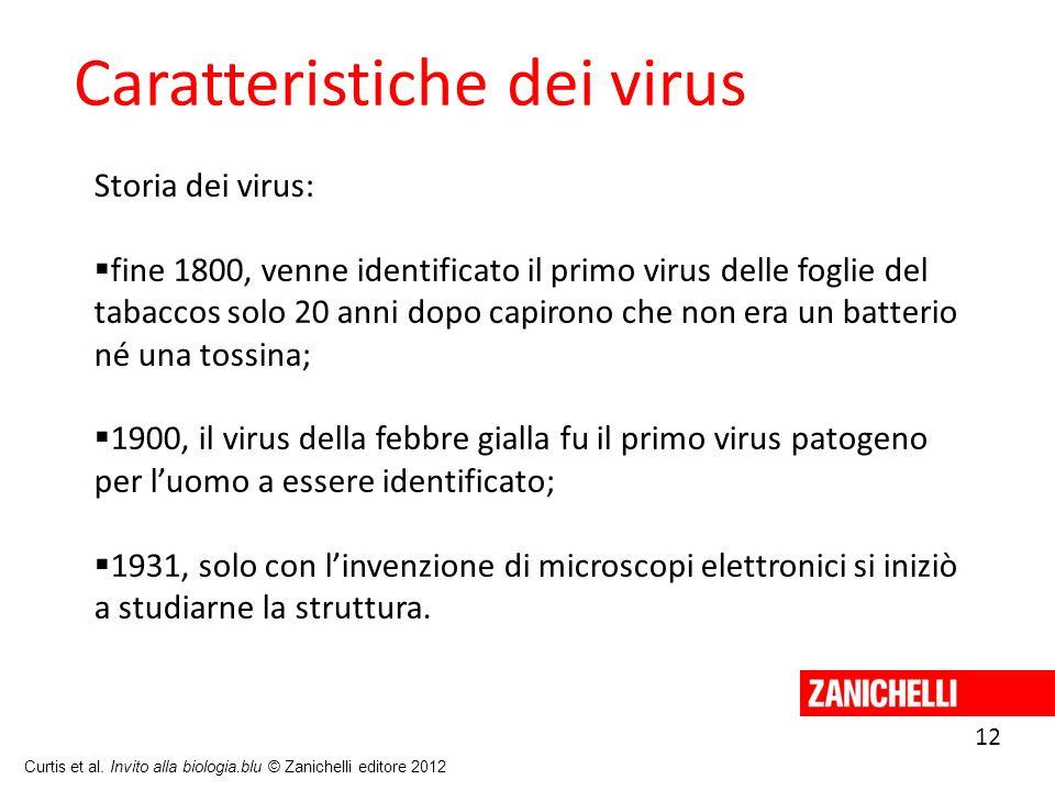 Caratteristiche dei virus