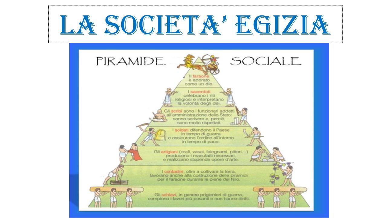LA SOCIETA' EGIZIA
