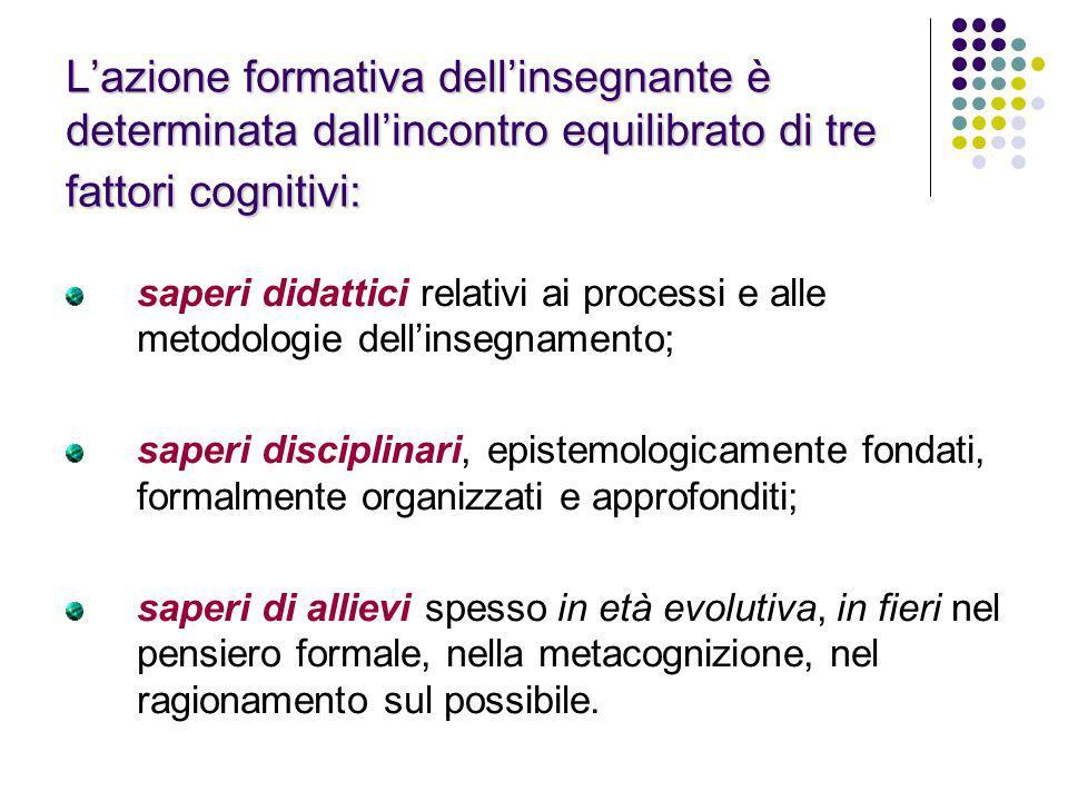 L'azione formativa dell'insegnante è determinata dall'incontro equilibrato di tre fattori cognitivi: