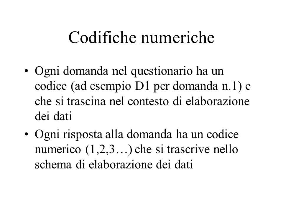 Codifiche numeriche